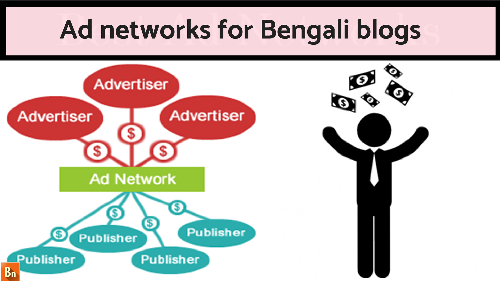 Best Ad Networks for Bengali Blogs 2018