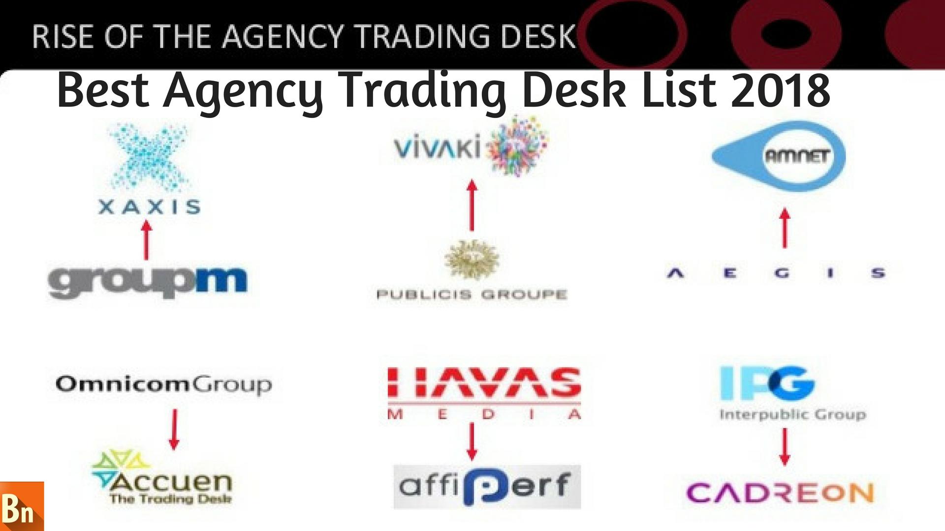 Best Agency Trading Desk List 2019