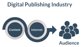 digital publishing industry