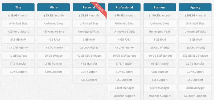 WPOven hosting plans