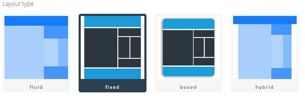 Swift theme layout types