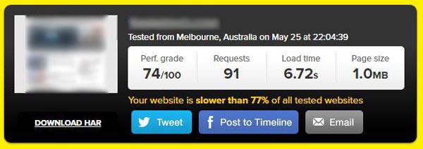 Slow site loading speed