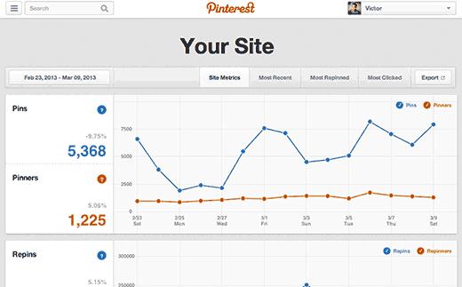 Najlepšie zadarmo datovania webové stránky 2013