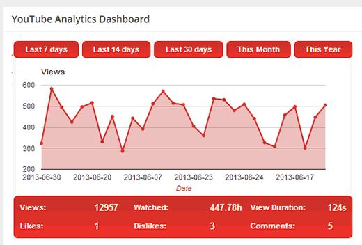 yt-dashboard-stats