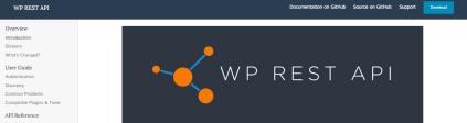 WordPress Rest API-ni qachon ishlatishni bilish - Telegraph