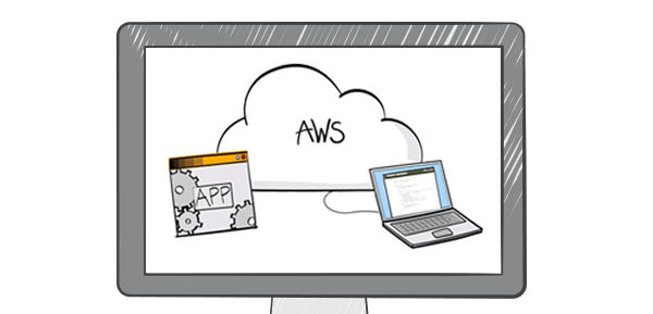Best-CDN-Services-Amazon-CloudFront Pour site web WordPress