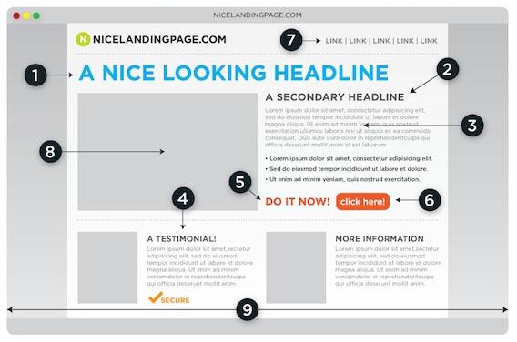 exemple de page d'accueil WordPress