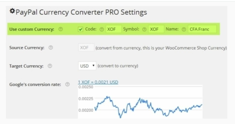 Paypal currency converter pro for woocommerce plugins WordPress de conversion de devises