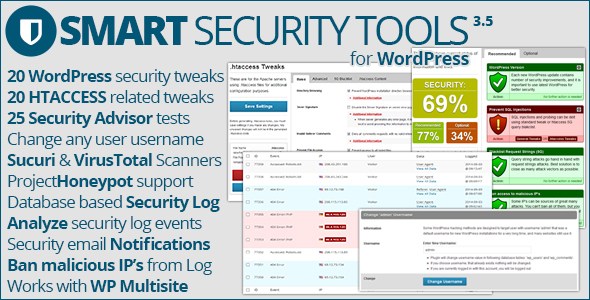 Smart Security-Tools