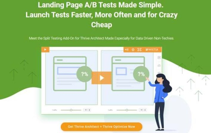 Thrive optimize plugin wordpress test ab e1562763934648