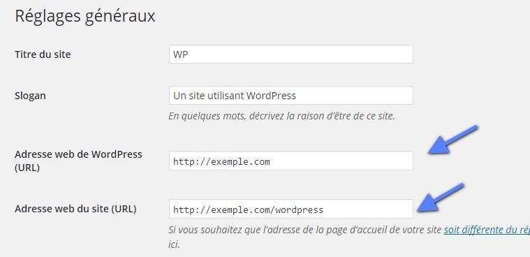 настройка WordPress URL