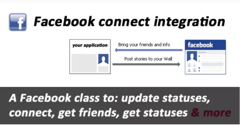 Facebook connect api integration plugin wordpress