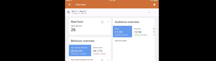 google-analytics-app-pour-wordpress