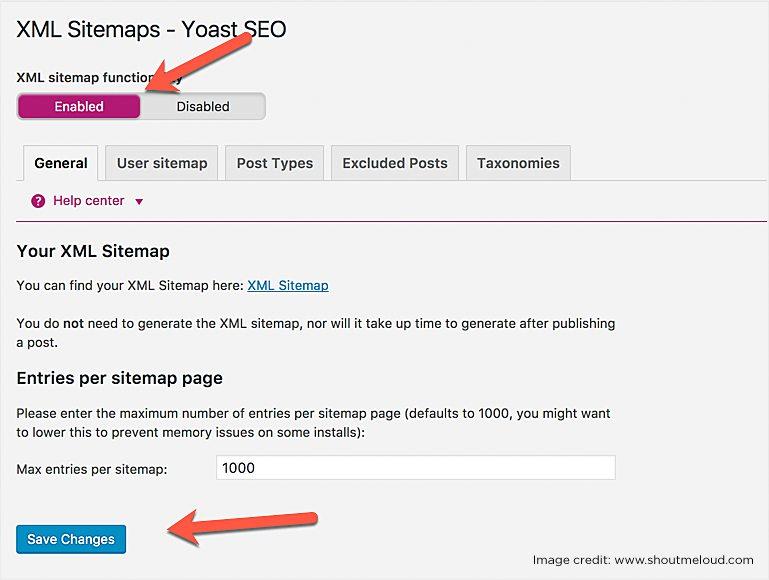 Ne pas fournir de sitemap xml