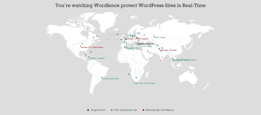 Wordfence 3