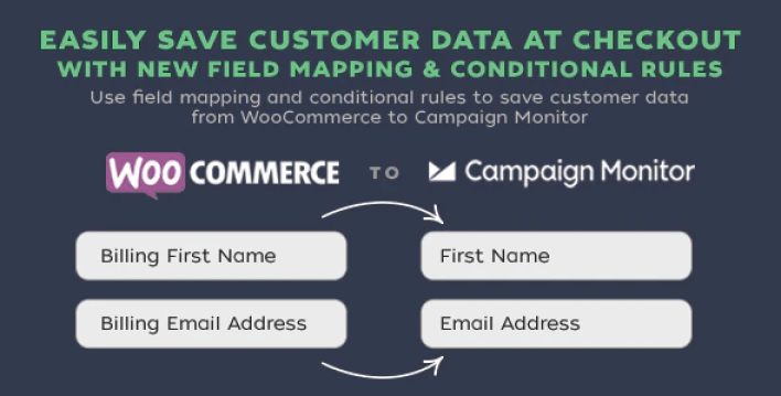 Woocommerce checkout newsletter campaign monitor plugin wordpress
