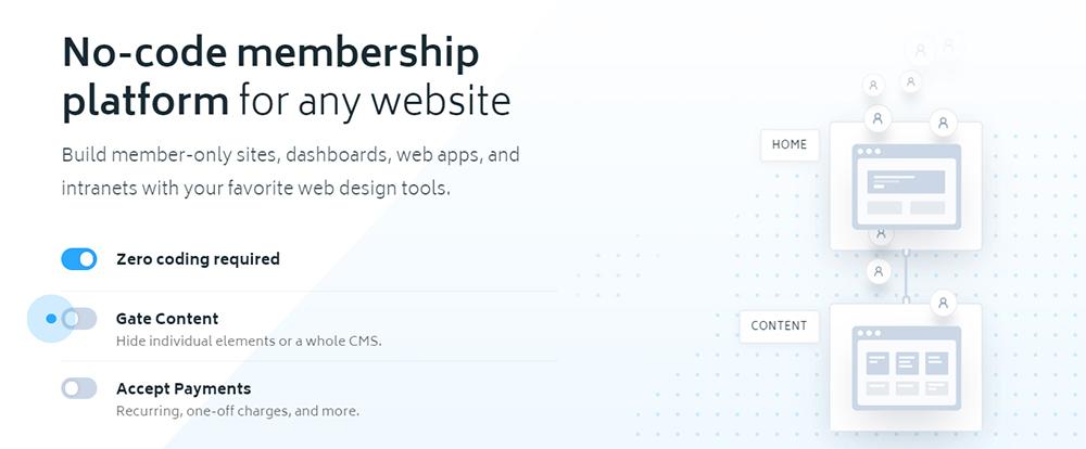 troškovi članstva na web stranicama izlasci u caggie i spencer