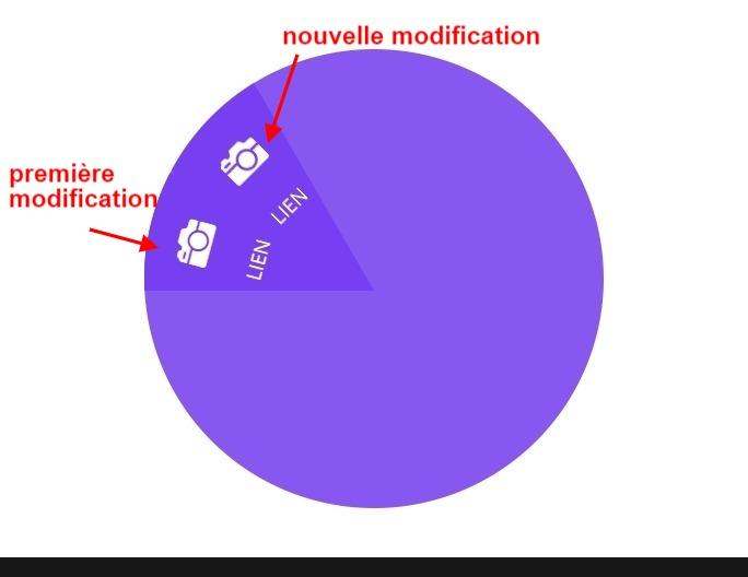 Modification module css divi rotation module resume