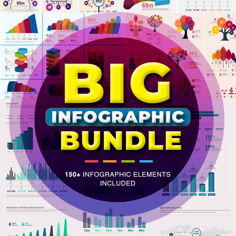 Infographic Bundle 900+ Vector Éléments infographiques
