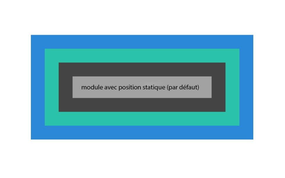 Module avec position statique