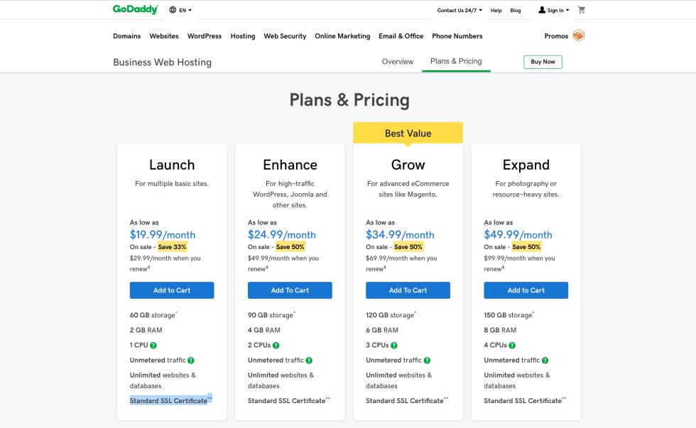 GoDaddy SSL inclus