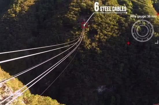 瑞士最長的吊橋 Carasc Tibetan Bridge