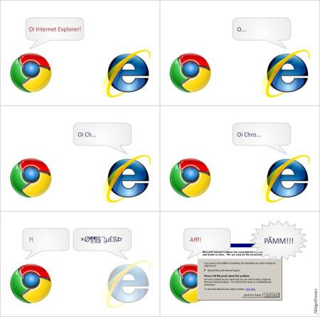 Chrome vs Internet Explorer
