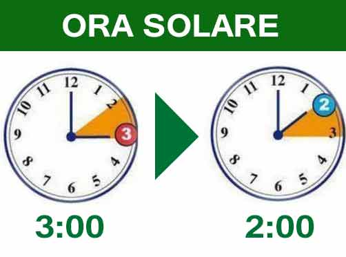 Ora-solare.jpg