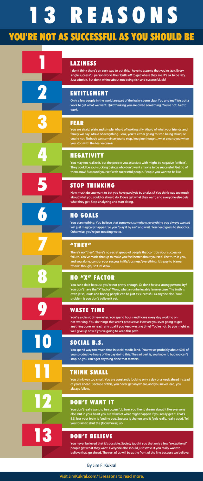 13 Reasons Your are not successfull as you should be