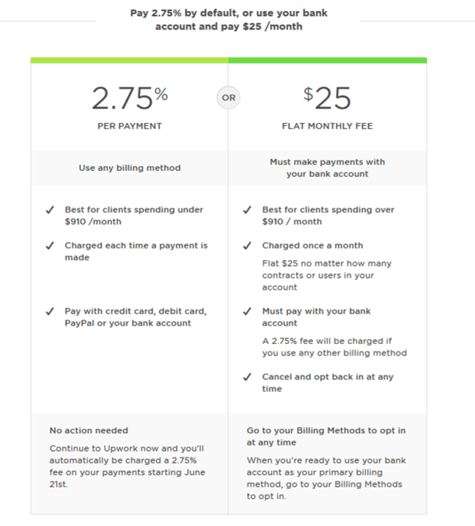 Another Great Year as a Top Rated Professional on Upwork 8