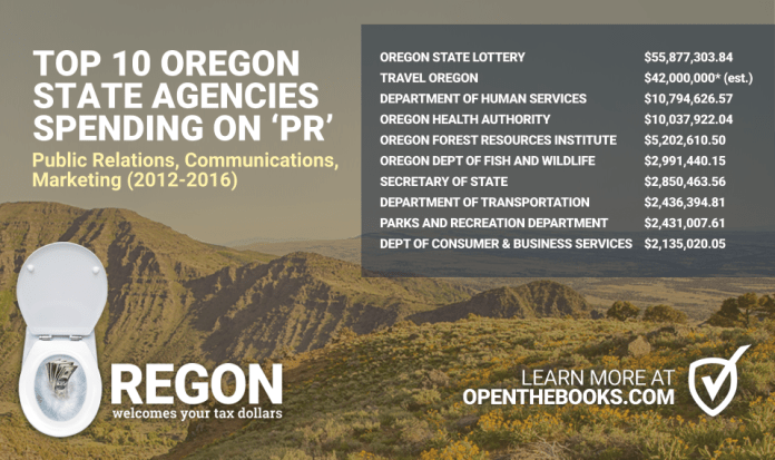 Top 10 Oregon State Agencies Spending on 'PR,' Communications, Advertising and Marketing 2012-2016
