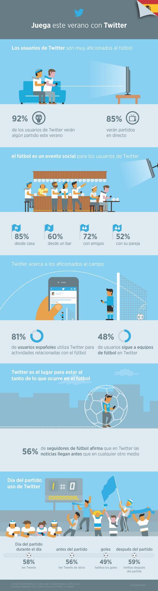Twitter y el Mundial