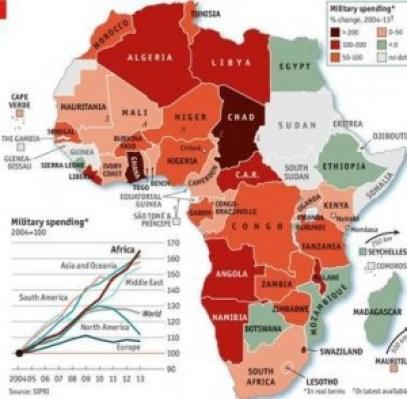 gasto militar en África