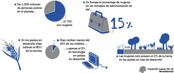 infografiablog