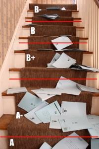An alternative grading system. Image: Sage Ross, via Flickr, h/t Robert Talbert.