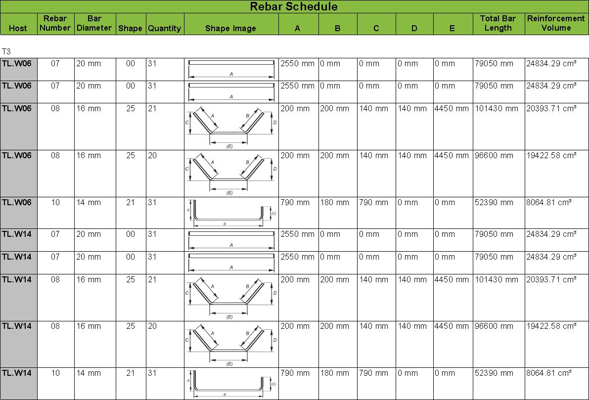 rebar-schedule