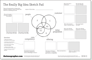 Alex Bruton's Really Big Idea Sketch Pad