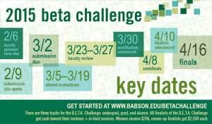 2015 B.E.T.A. Challenge Key Dates