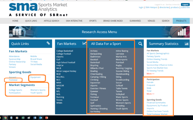Main page navigation areas for participants as athletes
