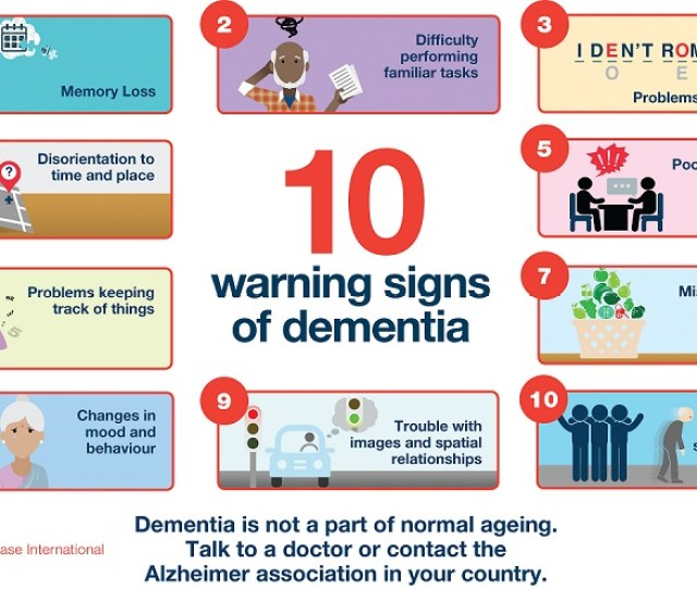 Every  Seconds Someone In The World Develops Dementia But Of This Huge Tide Of People Most Do Not Receive A Diagnosis Let Alone Treatment And Care