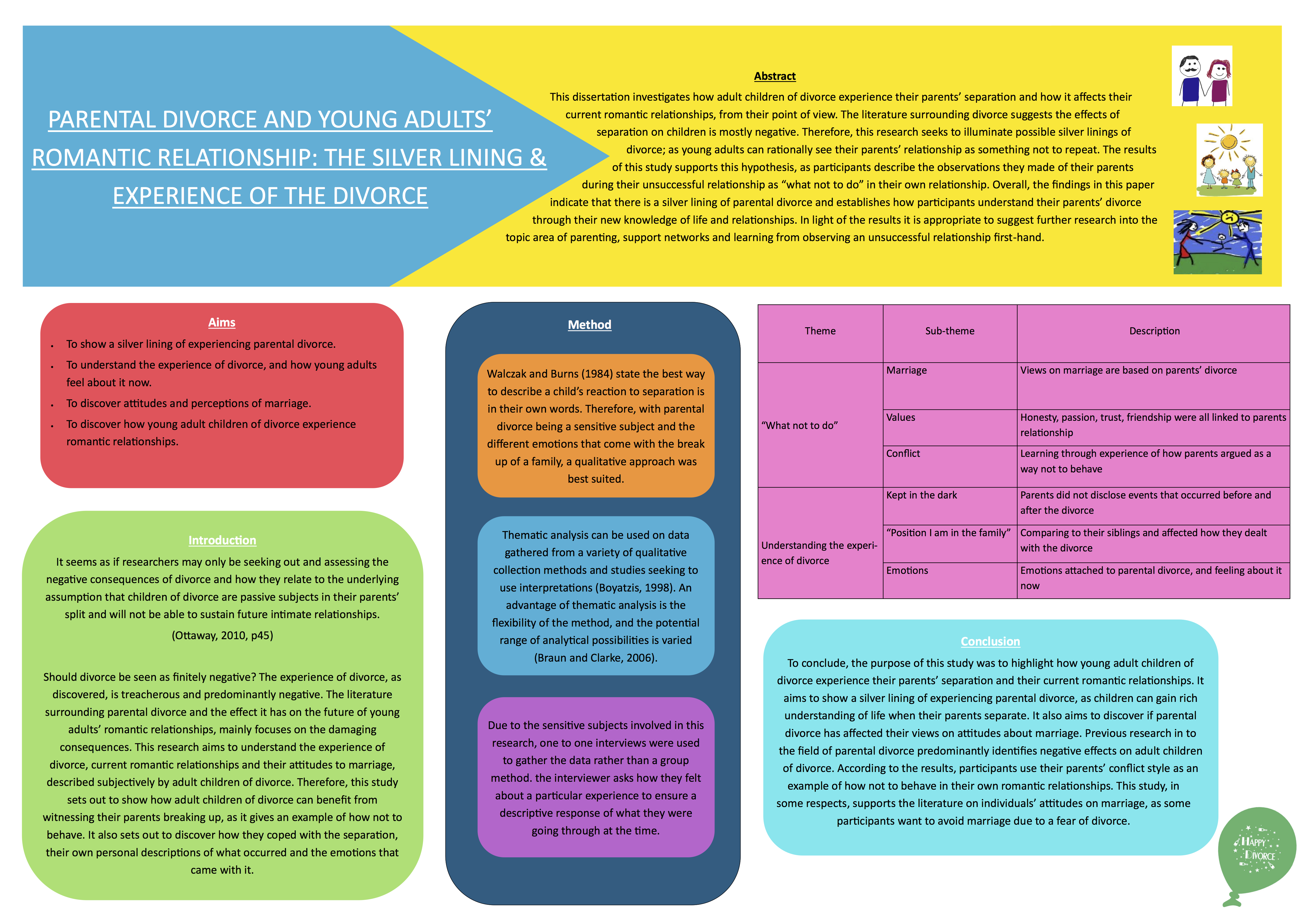 Dissertation Examples Psychology Examples Of