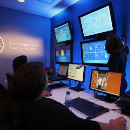 Dell-Social-Media-Listening-Command-Center