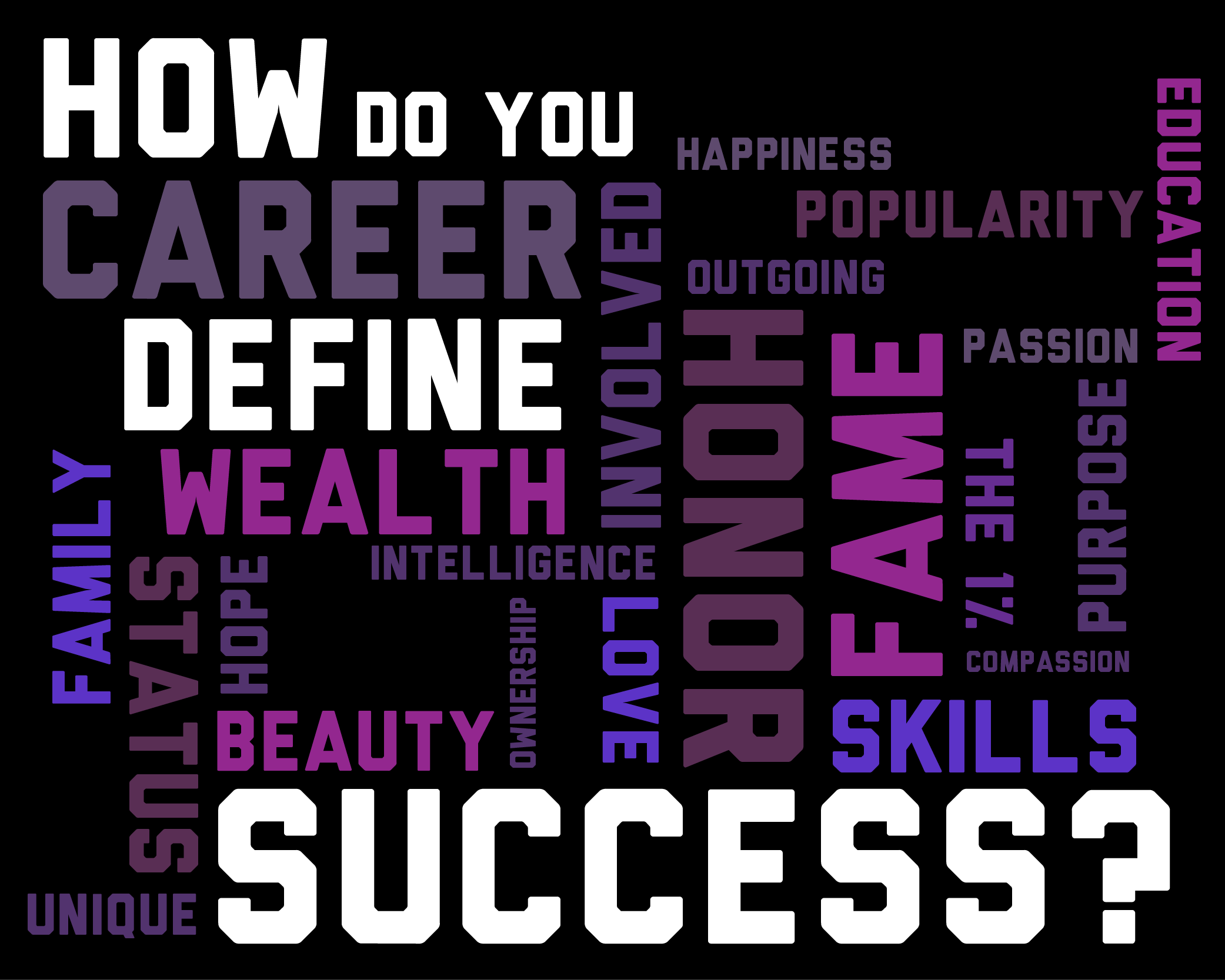 Image result for what is success