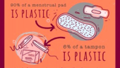 A Bloody Huge Problem: The Environmental Impact of Period Products