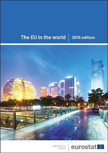 The EU in the world, 2016 edition / Eurostat