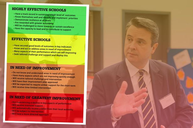 Wales' new colour coded school ranking system