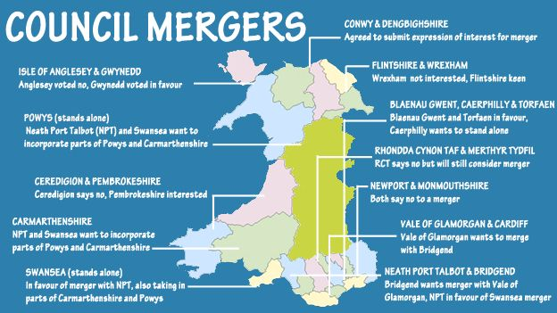 The 12 mergers recommended by the Williams Commission - and whether each council is in favour or not