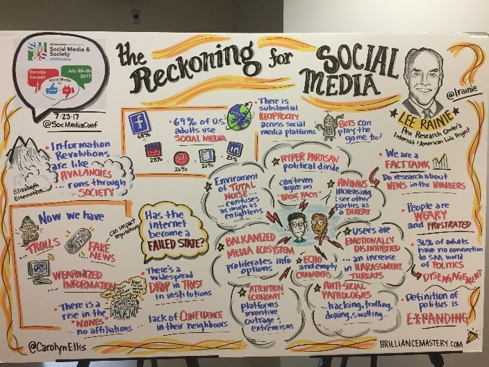 Lee Rainie, 'The Reckoning for Social Media' by Carolyn Ellis at Brilliance Mastery