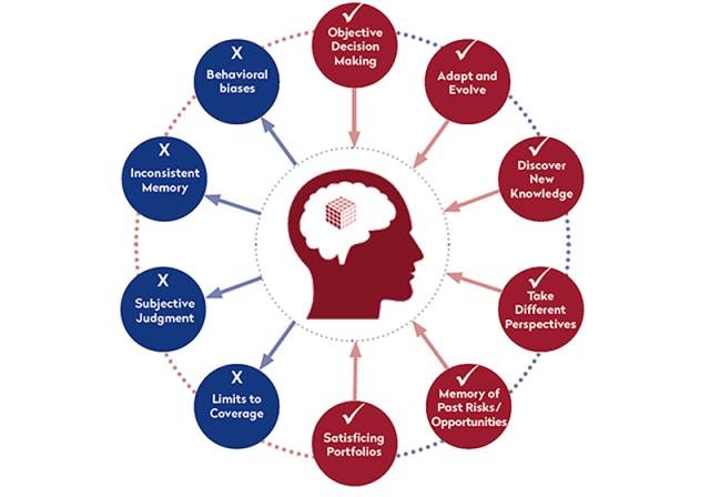 A Fundamental Approach: Artificial Intelligence (AI) vs. Human Analysts