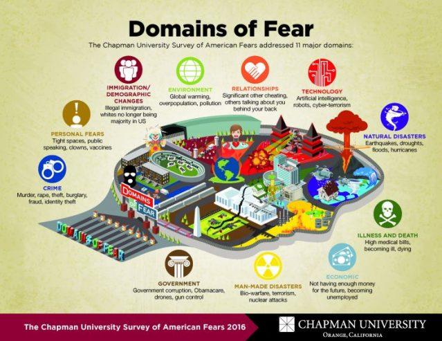 fear-survey-2016_page_1